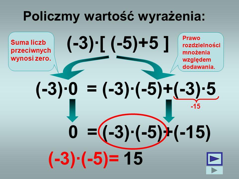 (-3)·[ (-5)+5 ] (-3)·0 = (-3)·(-5)+(-3)·5 = (-3)·(-5)+(-15) (-3)·(-5)=